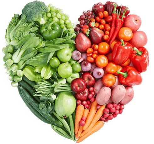 Красно-зеленая диета – легкий и красивый способ похудеть!