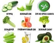 Низкокалорийные продукты, способствующие похудению