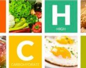 Особенности и основные принципы LCHF диеты — худеем без голода!